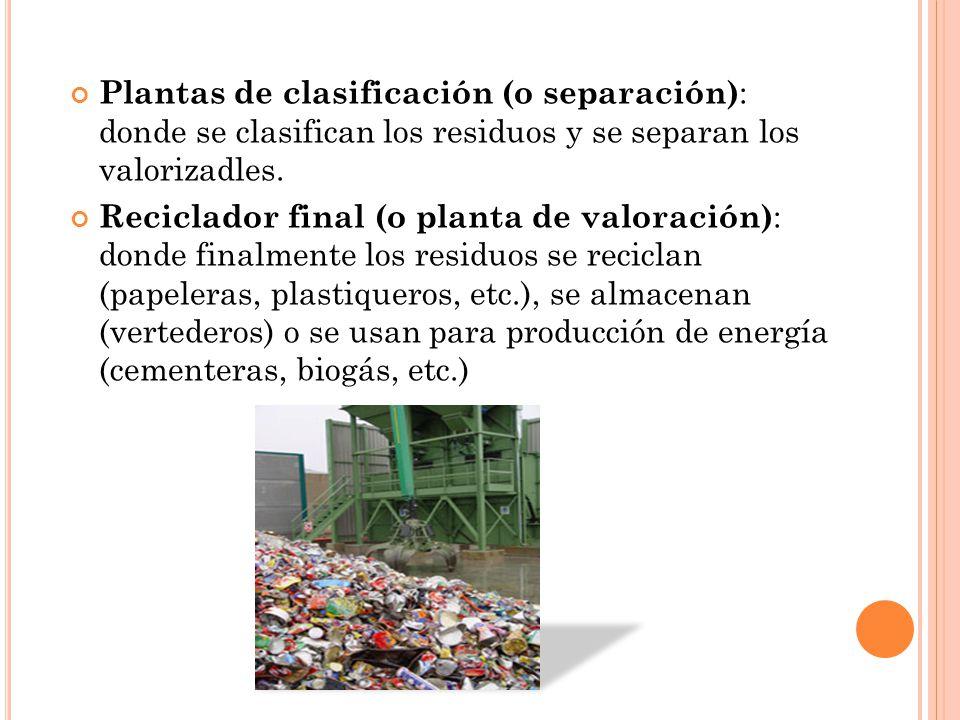 El reciclaje cadena de reciclado ppt descargar for Los nietos se separan