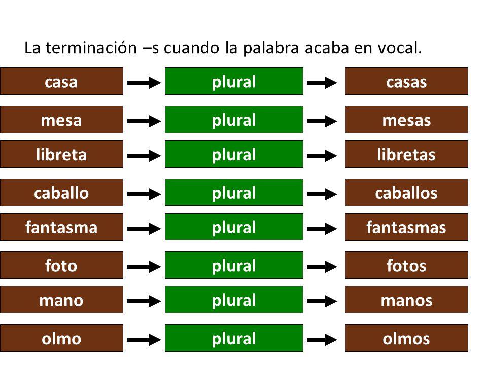 La terminación –s cuando la palabra acaba en vocal.