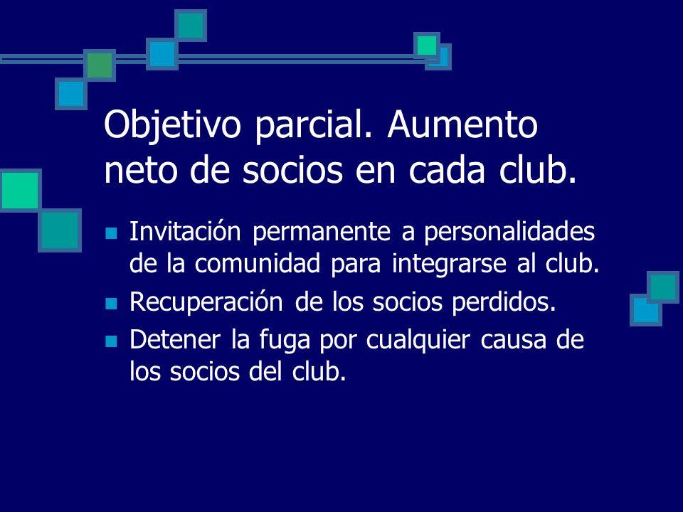 Objetivo parcial. Aumento neto de socios en cada club.