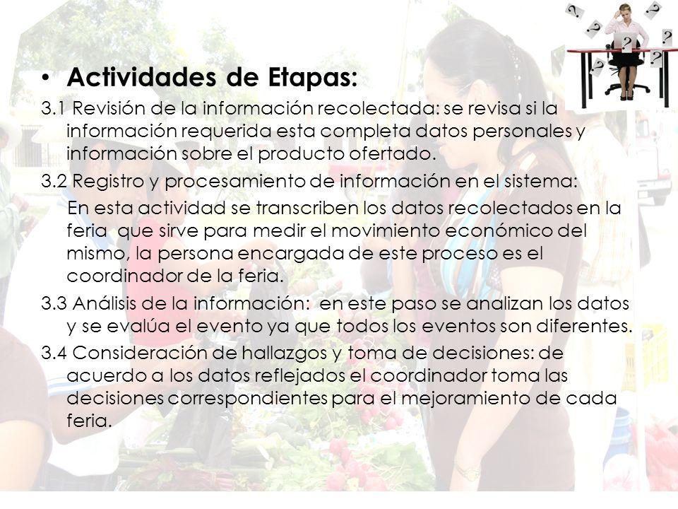 Actividades de Etapas: