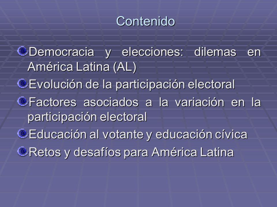 Contenido Democracia y elecciones: dilemas en América Latina (AL)