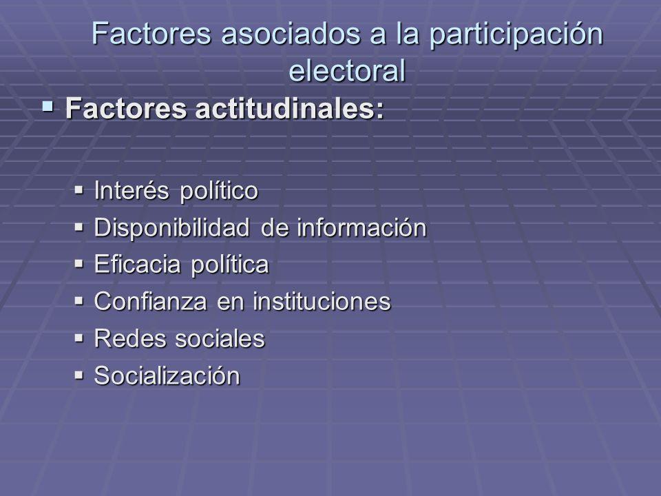 Factores asociados a la participación electoral
