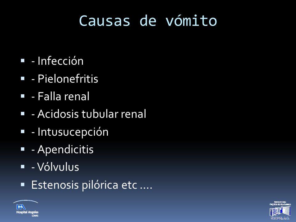 Causas de vómito - Infección - Pielonefritis - Falla renal
