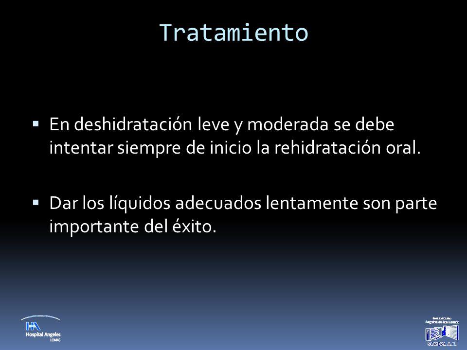 Tratamiento En deshidratación leve y moderada se debe intentar siempre de inicio la rehidratación oral.