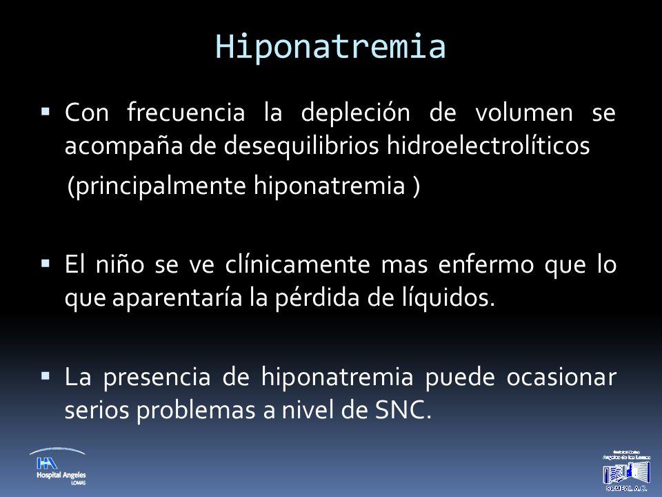 Hiponatremia Con frecuencia la depleción de volumen se acompaña de desequilibrios hidroelectrolíticos.