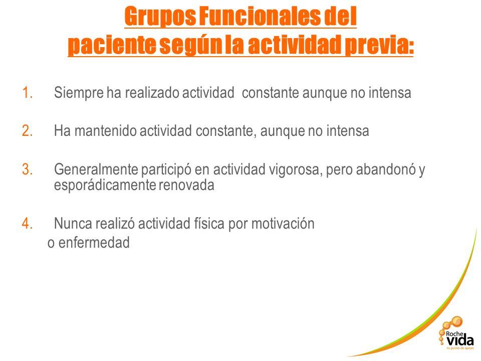 Grupos Funcionales del paciente según la actividad previa: