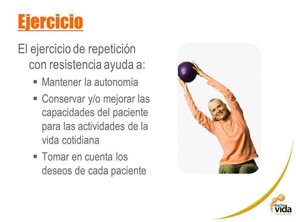 Ejercicio El ejercicio de repetición con resistencia ayuda a: