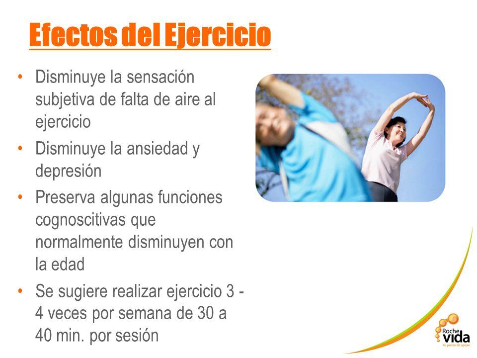 Efectos del Ejercicio Disminuye la sensación subjetiva de falta de aire al ejercicio. Disminuye la ansiedad y depresión.