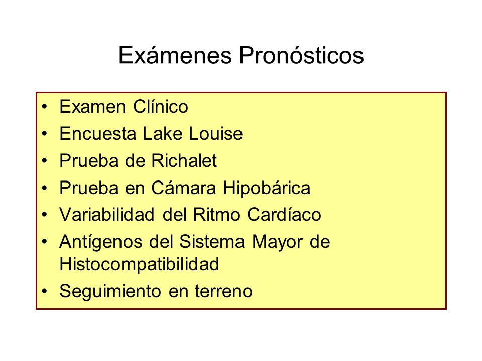 Exámenes Pronósticos Examen Clínico Encuesta Lake Louise