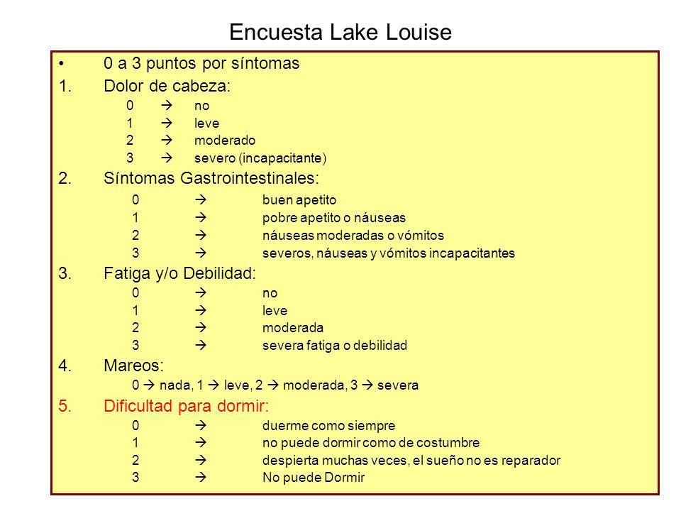 Encuesta Lake Louise 0 a 3 puntos por síntomas Dolor de cabeza: