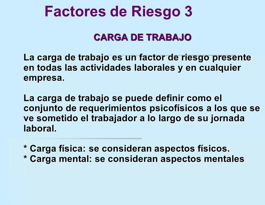 Factores de Riesgo 3 CARGA DE TRABAJO