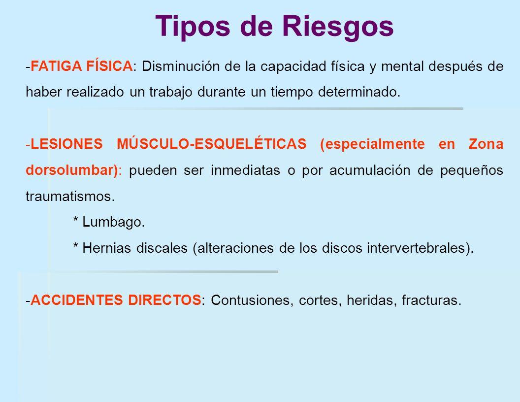 Tipos de Riesgos -FATIGA FÍSICA: Disminución de la capacidad física y mental después de haber realizado un trabajo durante un tiempo determinado.