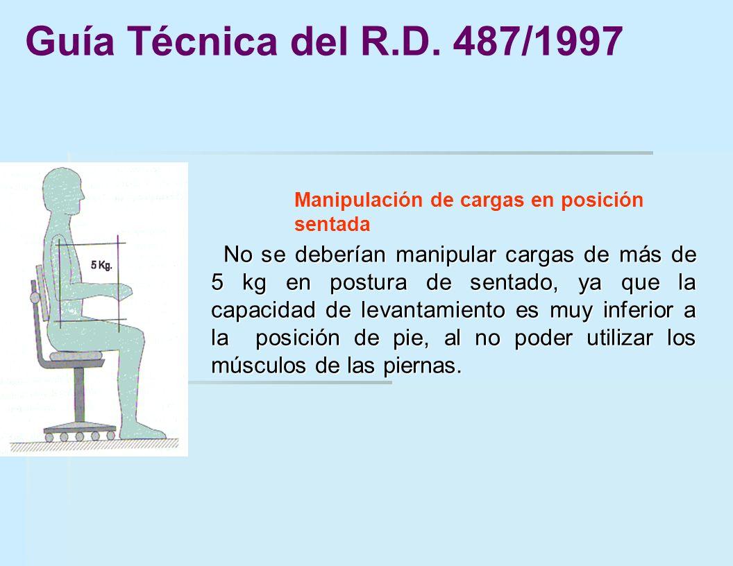 Guía Técnica del R.D. 487/1997Manipulación de cargas en posición sentada.