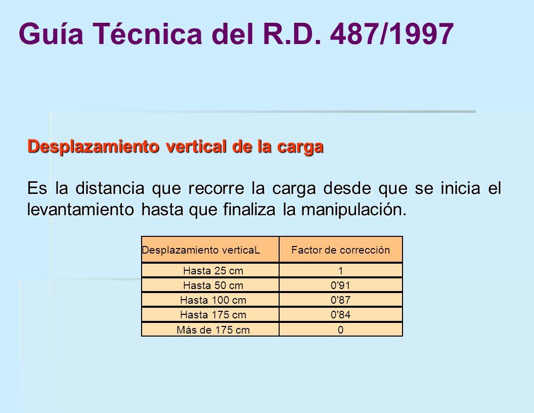 Guía Técnica del R.D. 487/1997 Desplazamiento vertical de la carga