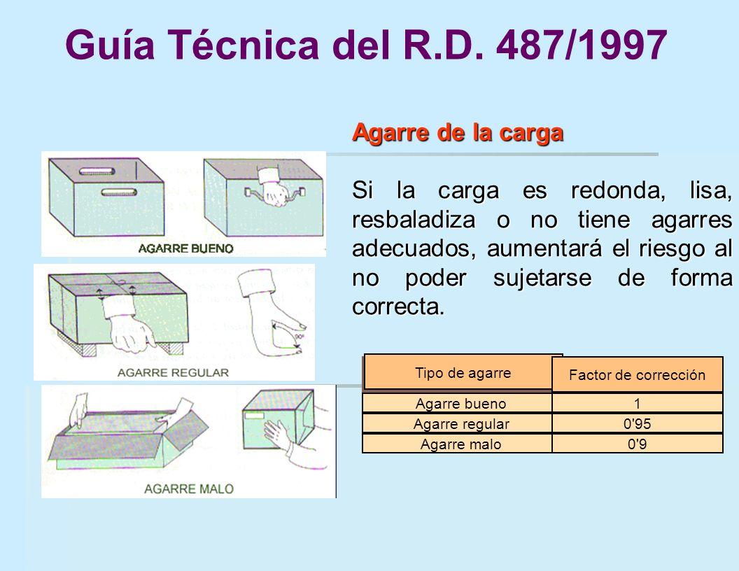 Guía Técnica del R.D. 487/1997 Agarre de la carga