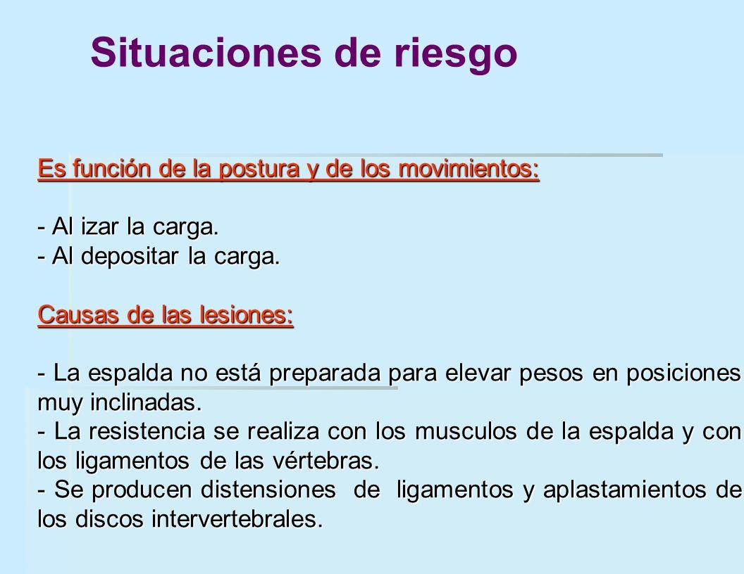 Situaciones de riesgo Es función de la postura y de los movimientos: