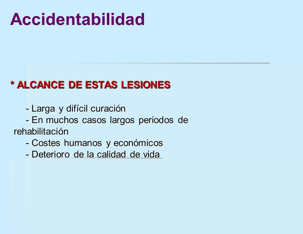 Accidentabilidad * ALCANCE DE ESTAS LESIONES