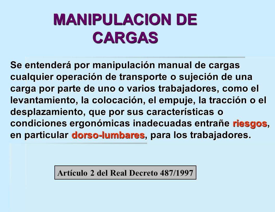 MANIPULACION DE CARGAS Artículo 2 del Real Decreto 487/1997