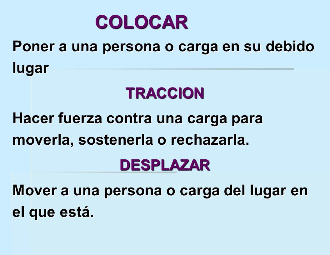 COLOCAR Poner a una persona o carga en su debido lugar TRACCION