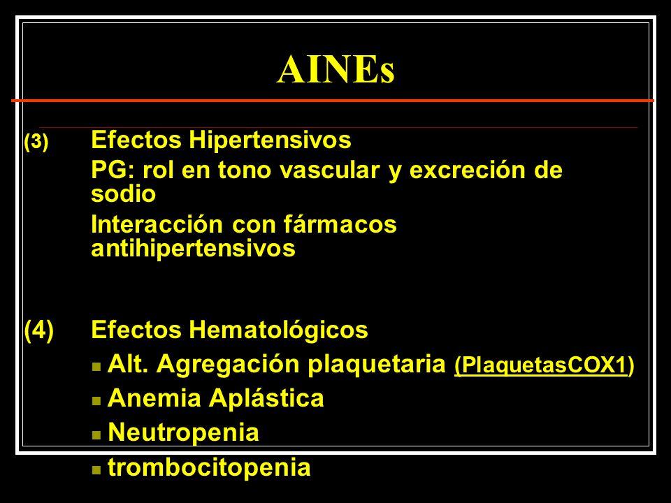 ANTIINFLAMATORIOS NO ESTEROIDALES (AINES) - ppt descargar