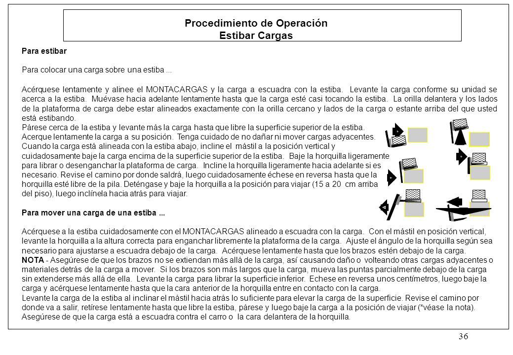 Manual de montacargas elaborado verificado aprobado - Altura para ir sin silla en el coche ...