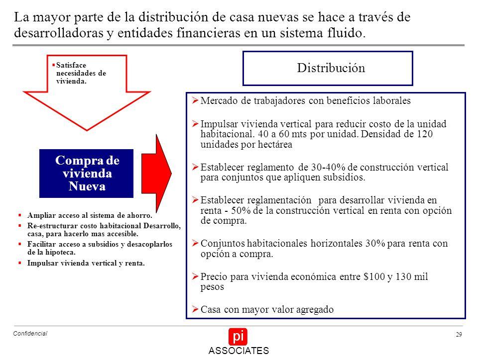 Pi estrategia a largo plazo de la conavi associates ppt for Alquiler de casa en sevilla con opcion a compra