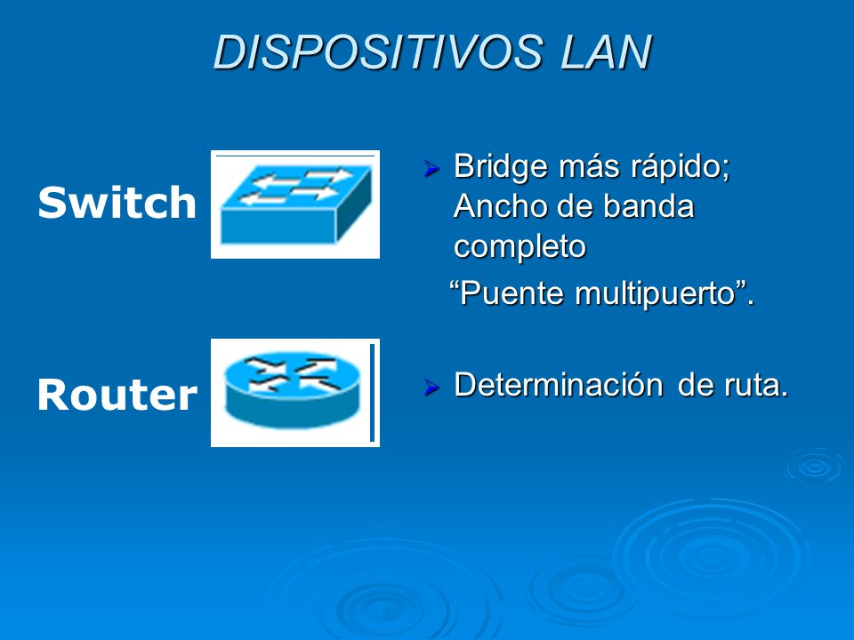 DISPOSITIVOS LAN Switch Router
