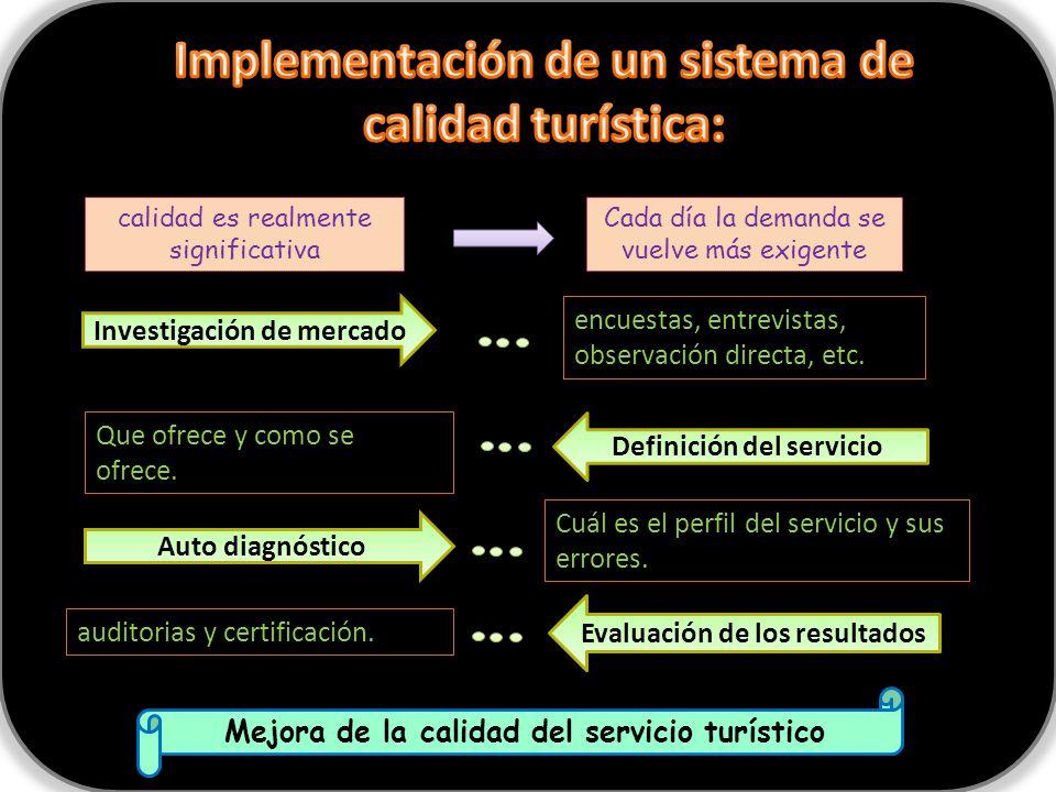 Implementación de un sistema de calidad turística: