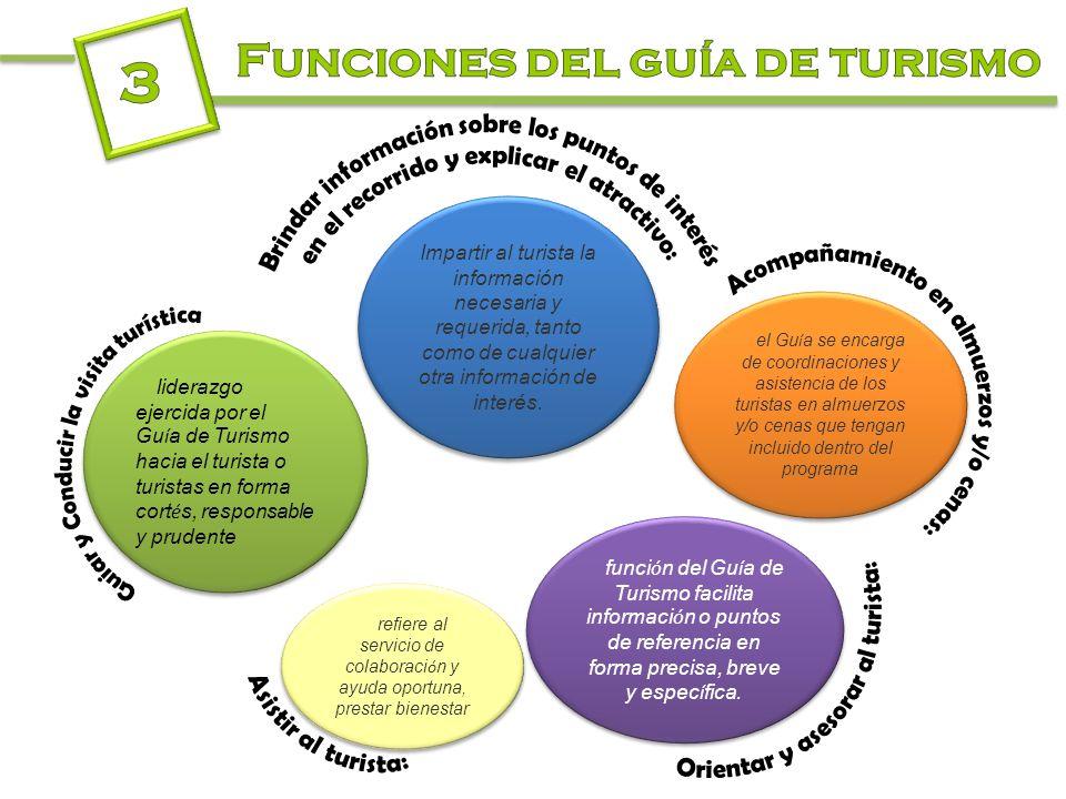 3 Funciones del guía de turismo