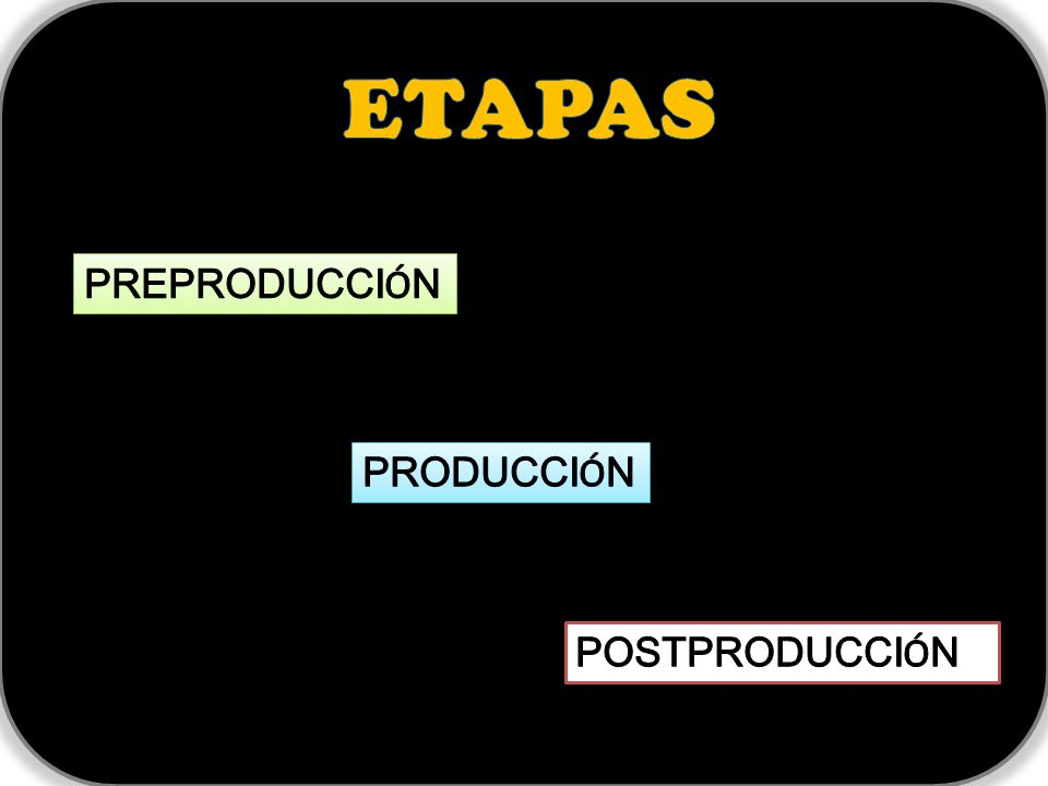 ETAPAS PREPRODUCCIÓN PRODUCCIÓN POSTPRODUCCIÓN