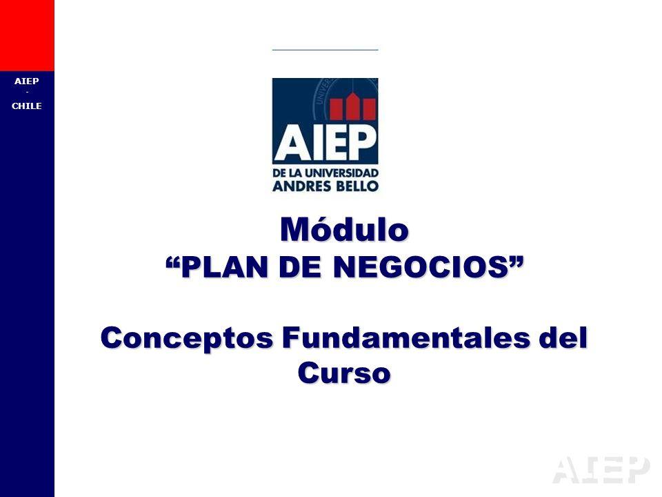 Módulo PLAN DE NEGOCIOS Conceptos Fundamentales del Curso