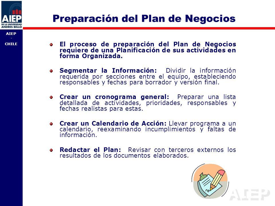 Preparación del Plan de Negocios