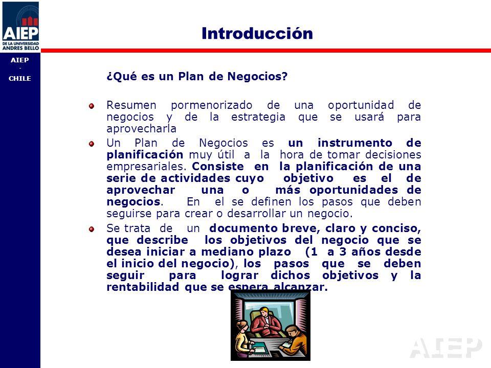 Introducción ¿Qué es un Plan de Negocios