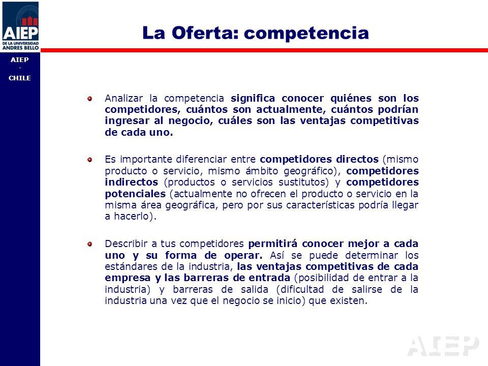 La Oferta: competencia