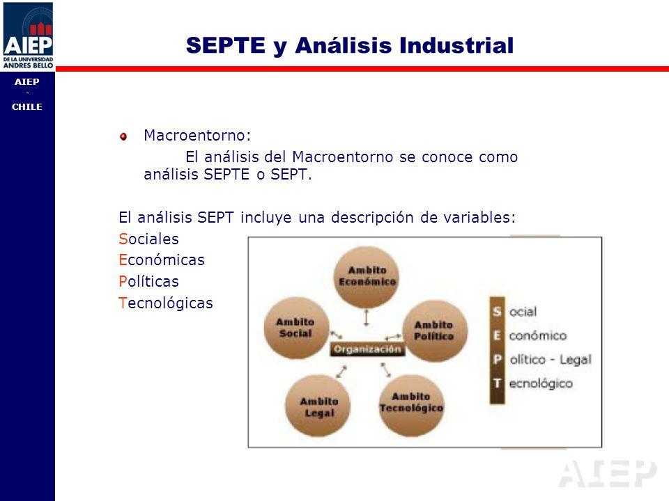 SEPTE y Análisis Industrial