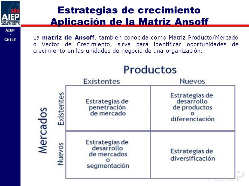 Estrategias de crecimiento Aplicación de la Matriz Ansoff