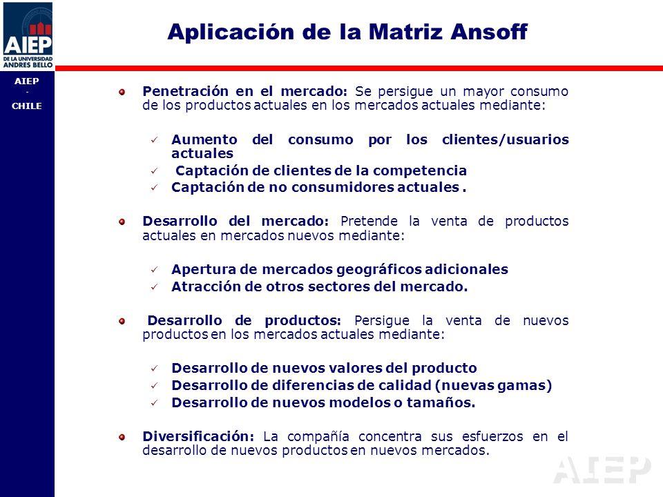 Aplicación de la Matriz Ansoff