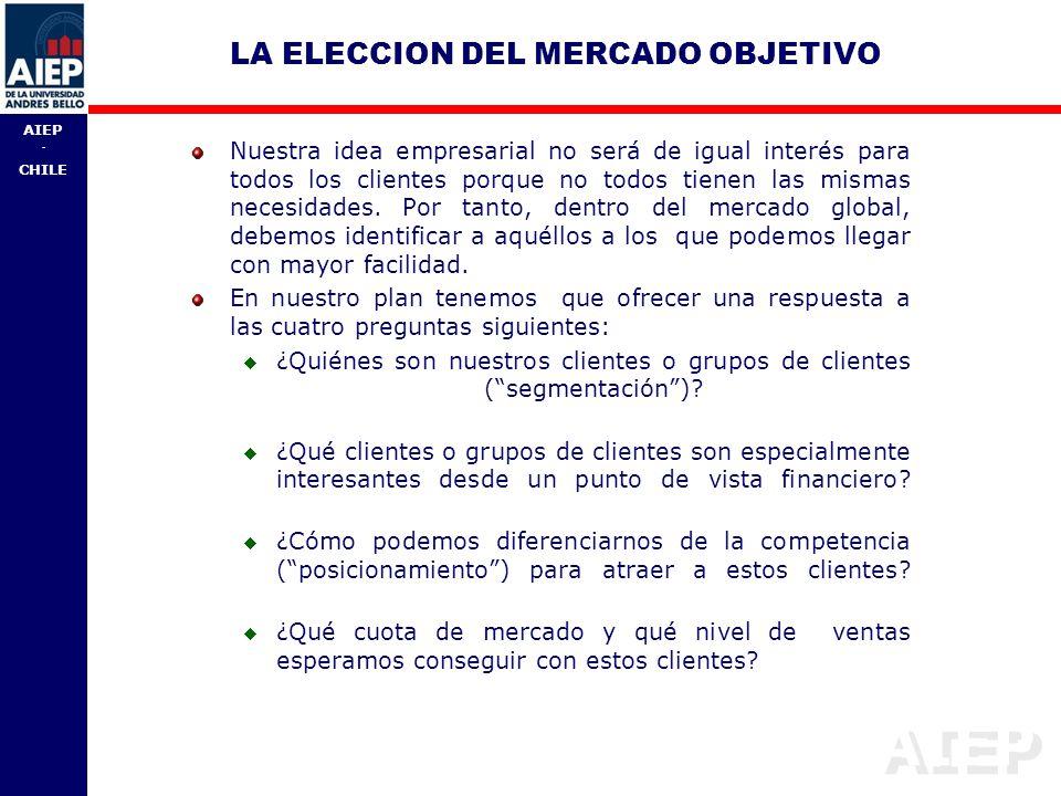 LA ELECCION DEL MERCADO OBJETIVO