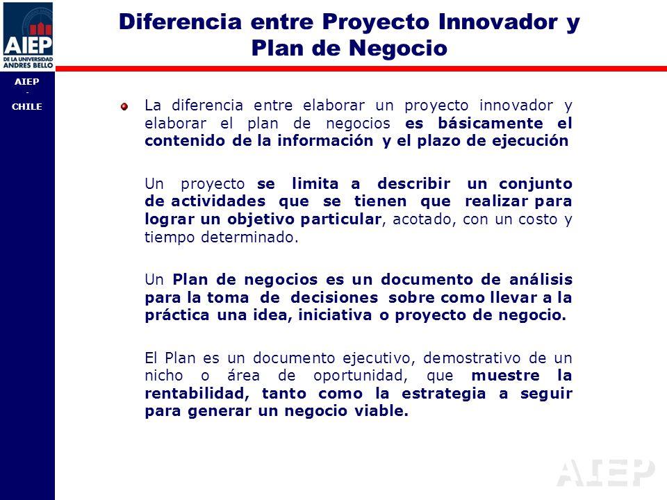 Diferencia entre Proyecto Innovador y Plan de Negocio