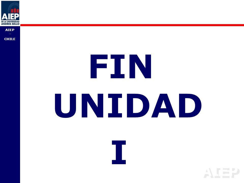 FIN UNIDAD I
