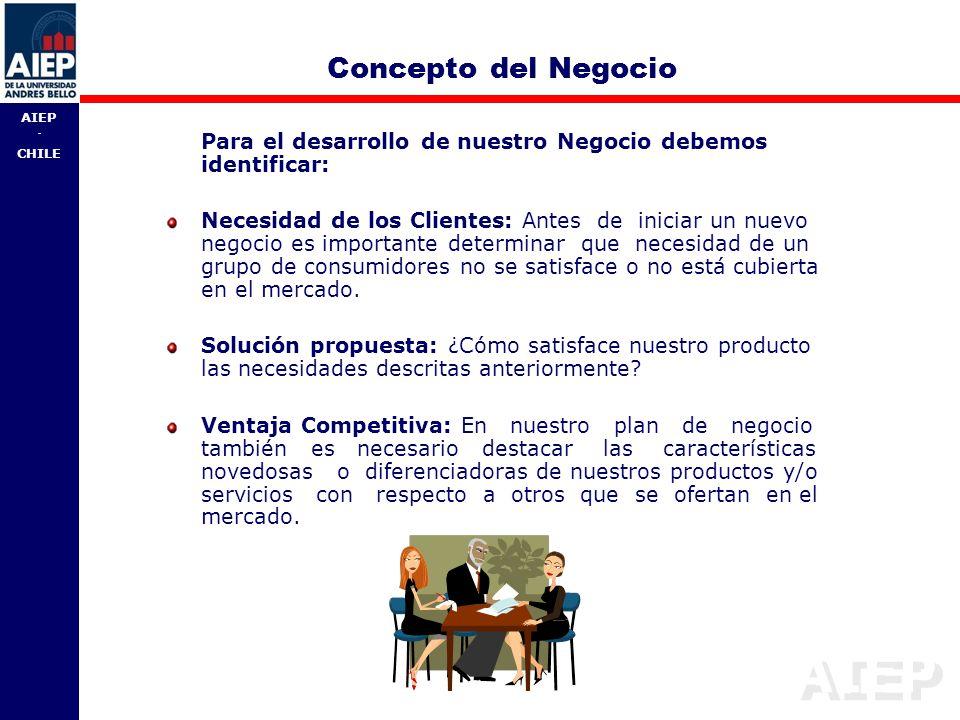 Concepto del Negocio Para el desarrollo de nuestro Negocio debemos identificar: