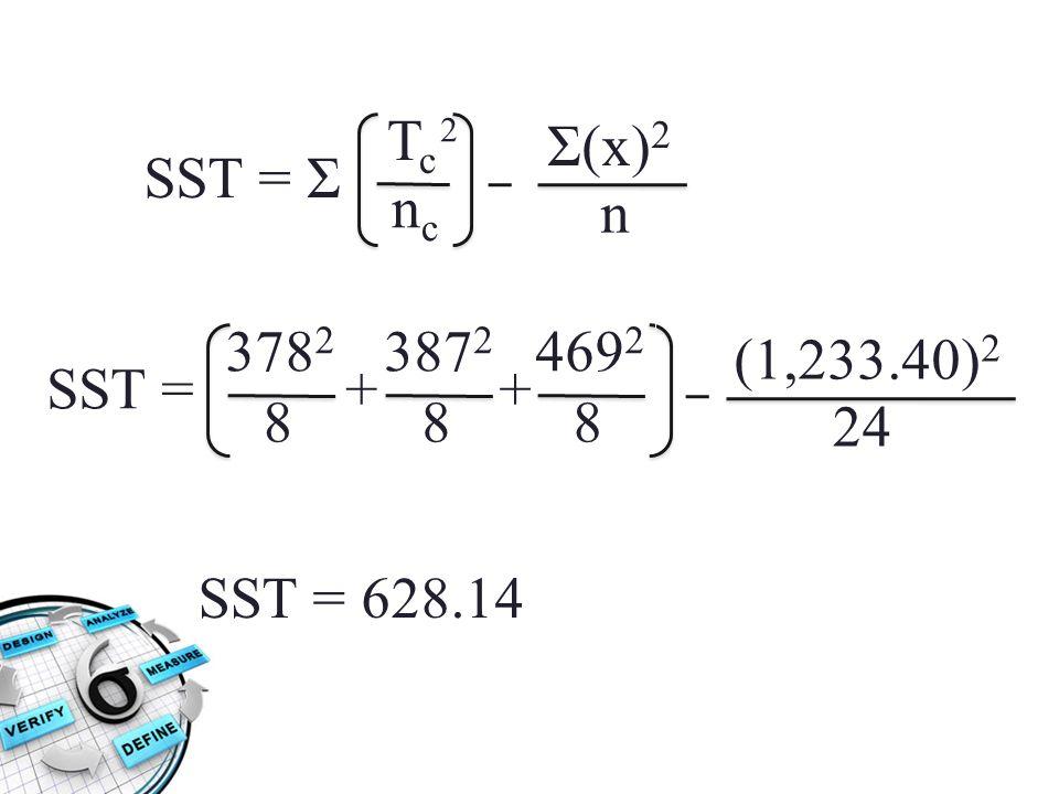 Tc Σ(x)2 SST = Σ nc n 3782 3872 4692 (1,233.40)2 SST = + + 8 8 8 24