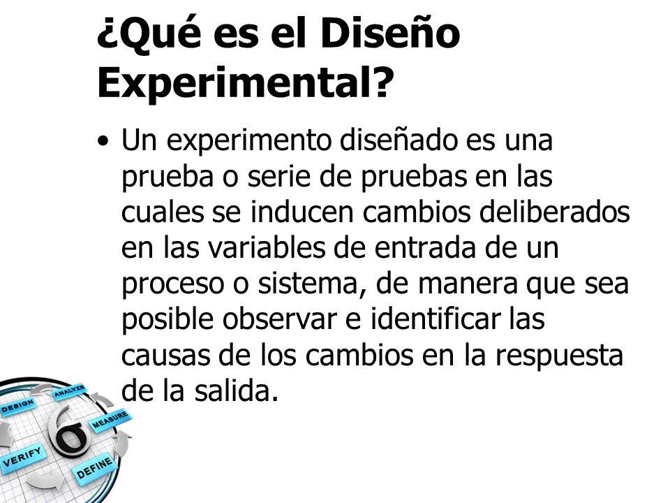 ¿Qué es el Diseño Experimental