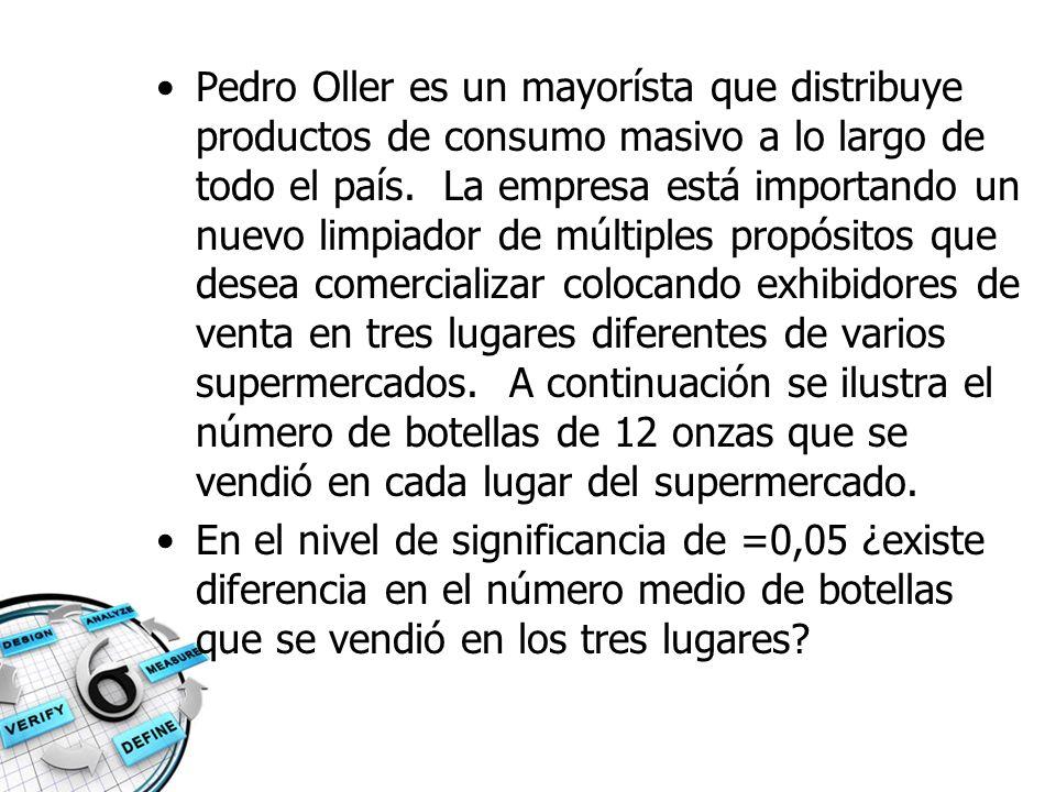 Pedro Oller es un mayorísta que distribuye productos de consumo masivo a lo largo de todo el país. La empresa está importando un nuevo limpiador de múltiples propósitos que desea comercializar colocando exhibidores de venta en tres lugares diferentes de varios supermercados. A continuación se ilustra el número de botellas de 12 onzas que se vendió en cada lugar del supermercado.