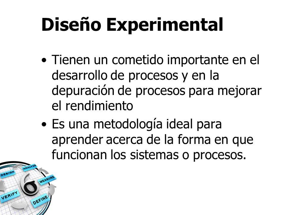 Diseño Experimental Tienen un cometido importante en el desarrollo de procesos y en la depuración de procesos para mejorar el rendimiento.