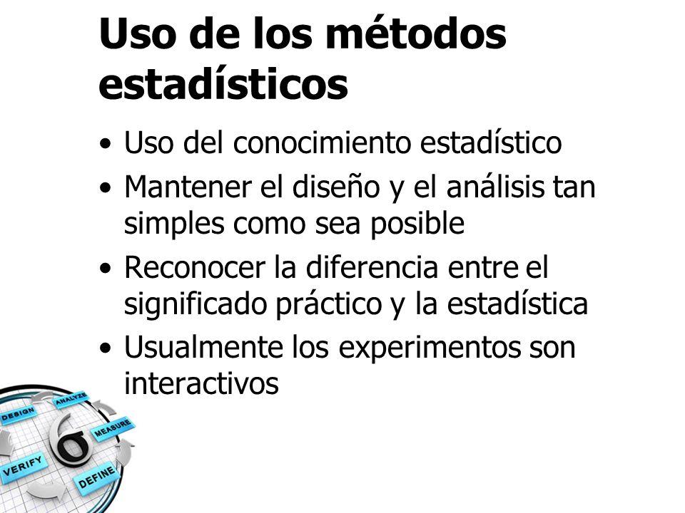 Uso de los métodos estadísticos