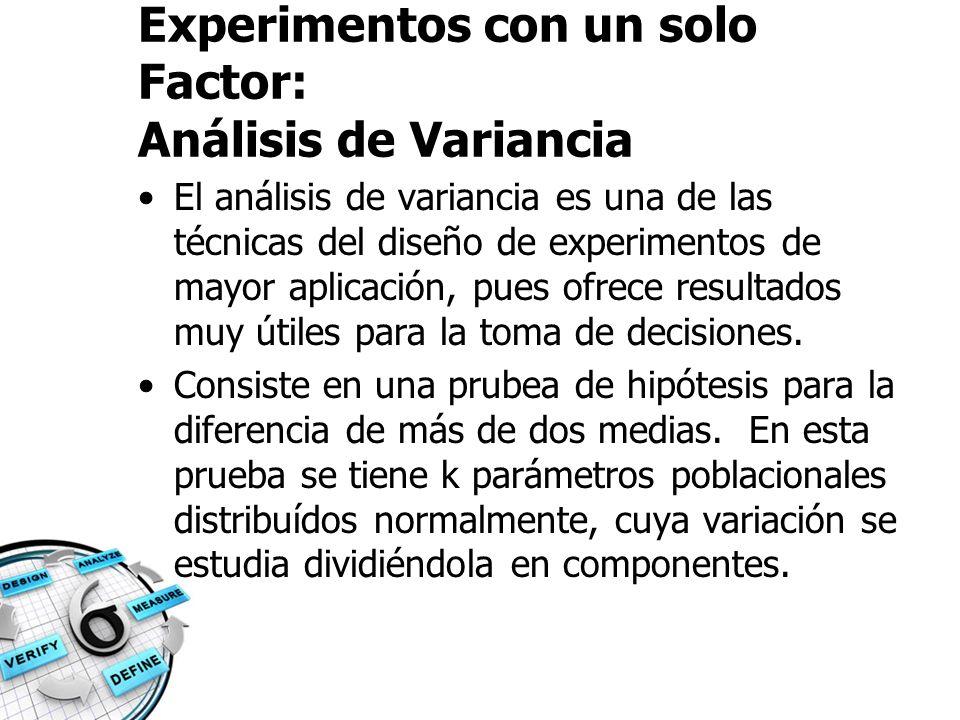 Experimentos con un solo Factor: Análisis de Variancia
