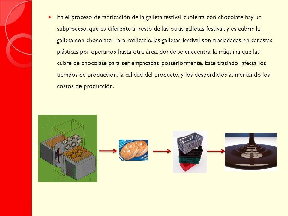 Compa a de galletas noel adriana garcia a manuela Proceso de produccion en un restaurante