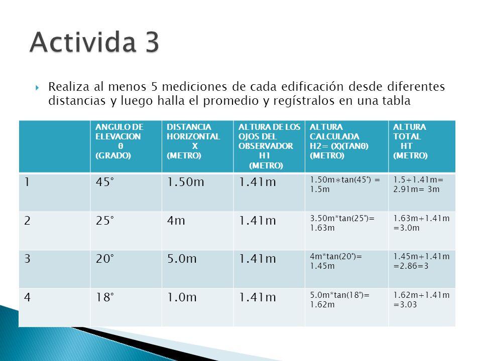 Activida 3 Realiza al menos 5 mediciones de cada edificación desde diferentes distancias y luego halla el promedio y regístralos en una tabla.