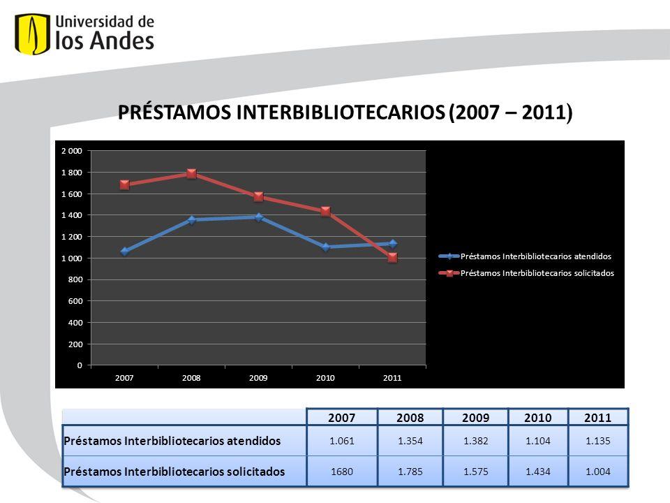 PRÉSTAMOS INTERBIBLIOTECARIOS (2007 – 2011)